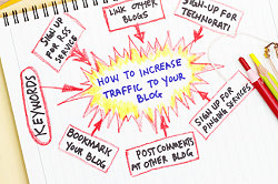 traffic sources going directly to your website